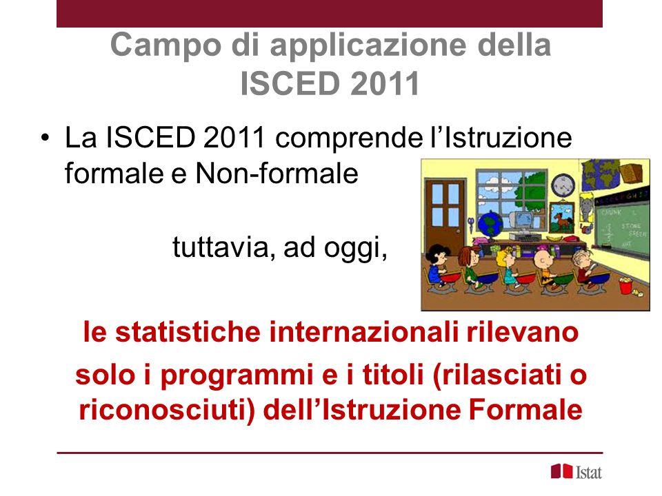 Campo di applicazione della ISCED 2011