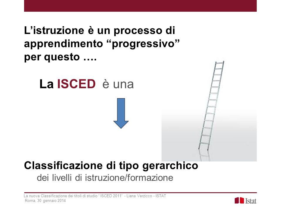 L'istruzione è un processo di apprendimento progressivo