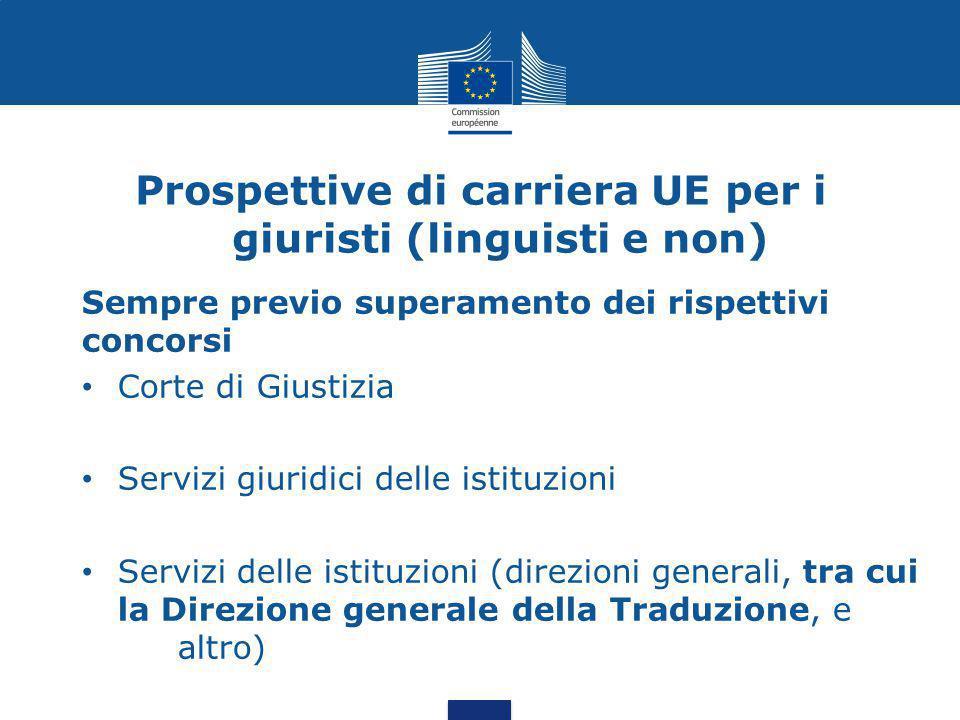 Prospettive di carriera UE per i giuristi (linguisti e non)