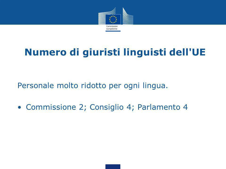 Numero di giuristi linguisti dell UE