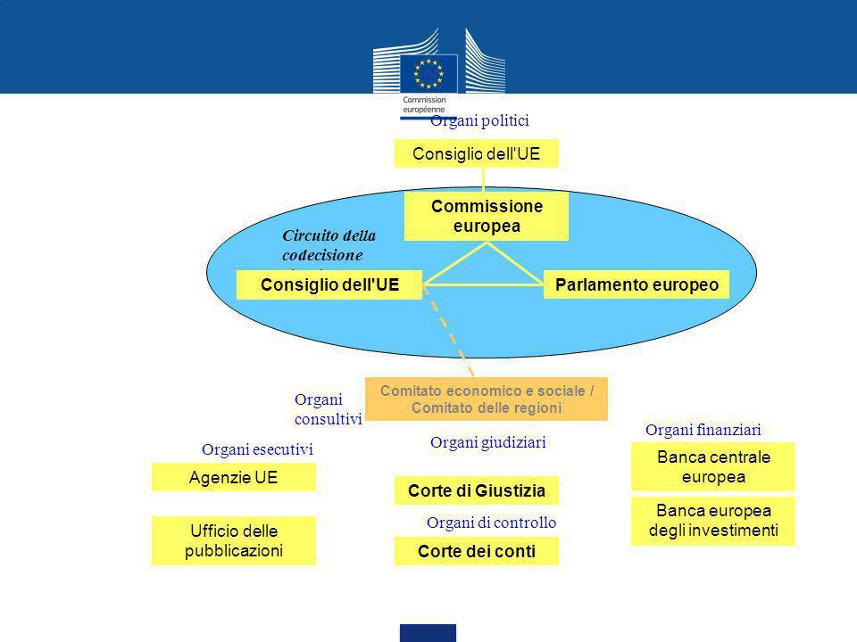Comitato economico e sociale / Comitato delle regioni