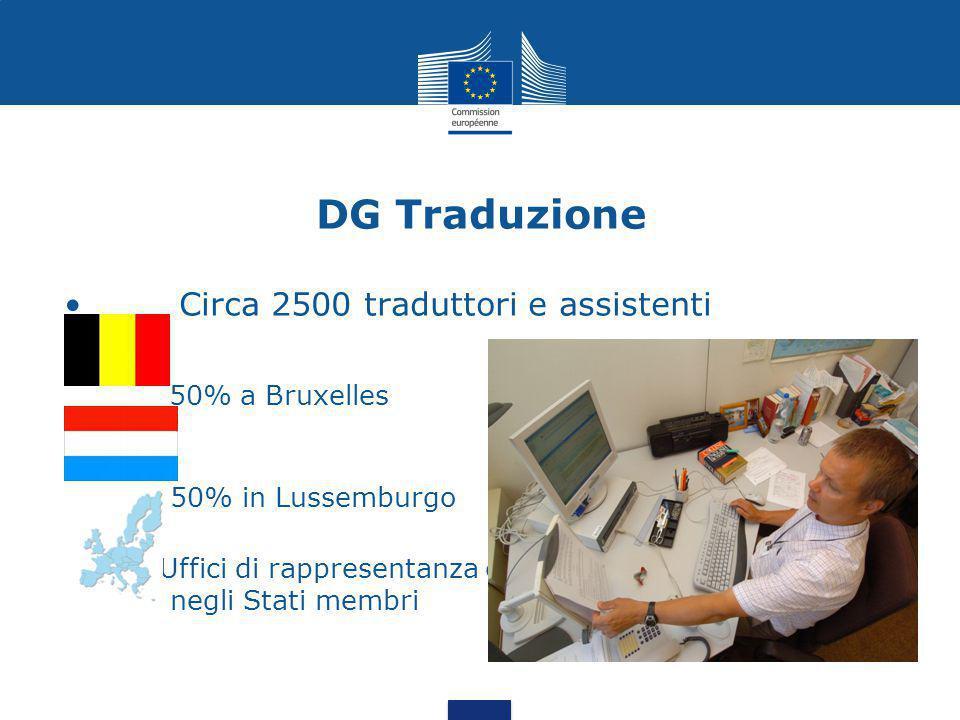 DG Traduzione Circa 2500 traduttori e assistenti 50% a Bruxelles