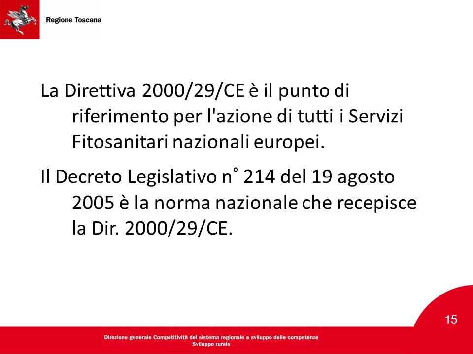 La Direttiva 2000/29/CE è il punto di riferimento per l azione di tutti i Servizi Fitosanitari nazionali europei.
