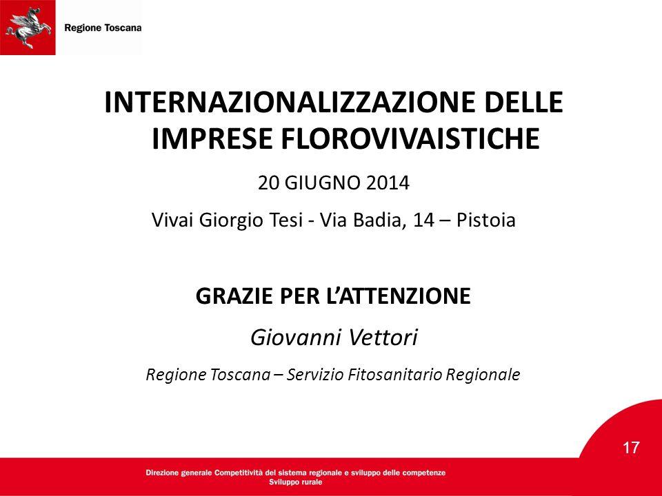 INTERNAZIONALIZZAZIONE DELLE IMPRESE FLOROVIVAISTICHE