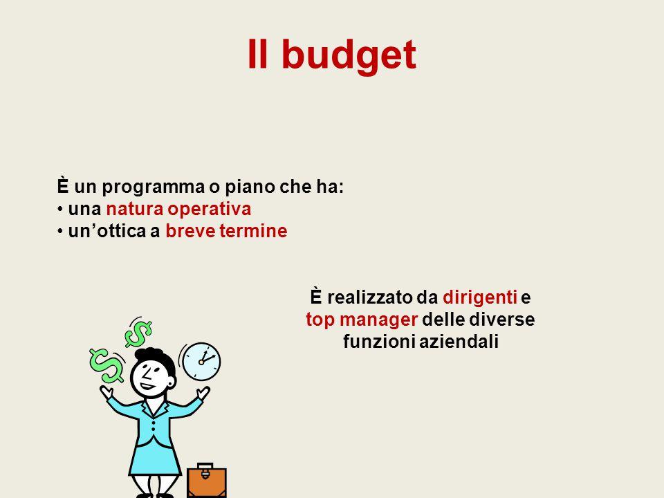 Il budget È un programma o piano che ha: una natura operativa