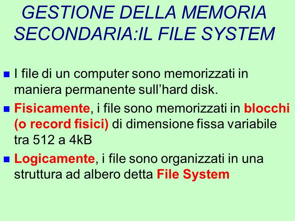 GESTIONE DELLA MEMORIA SECONDARIA:IL FILE SYSTEM