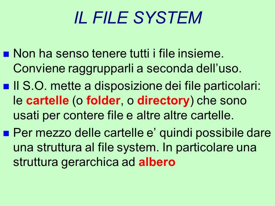 IL FILE SYSTEM Non ha senso tenere tutti i file insieme. Conviene raggrupparli a seconda dell'uso.