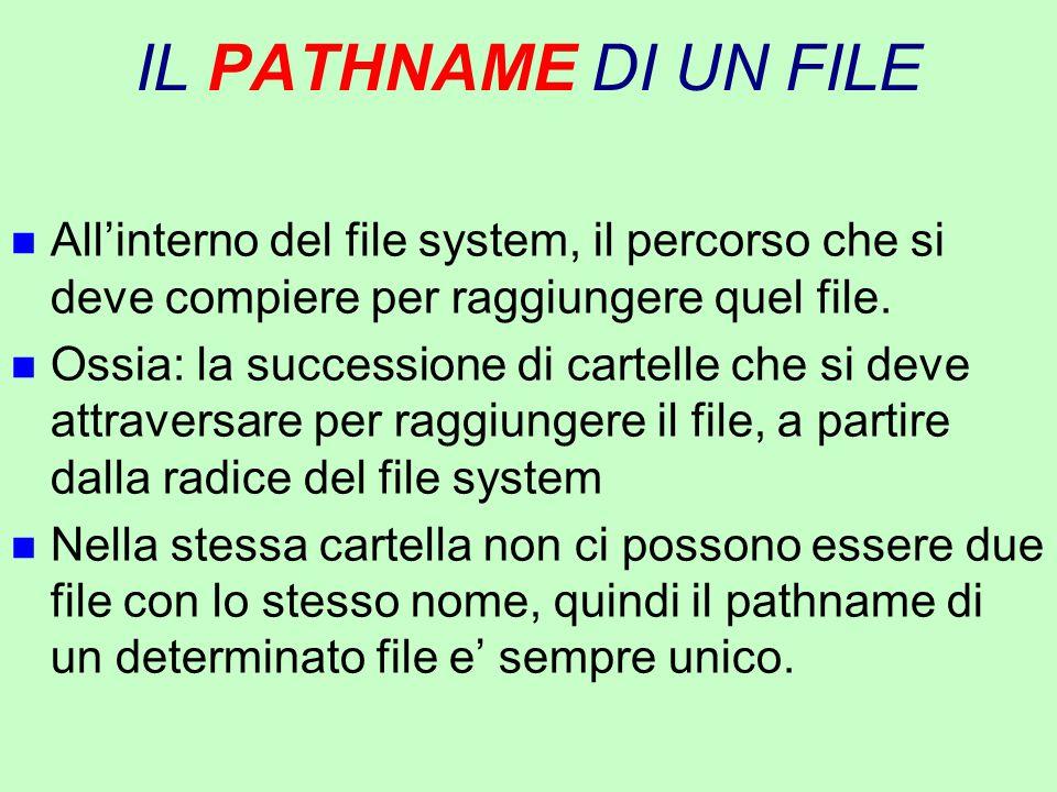 IL PATHNAME DI UN FILE All'interno del file system, il percorso che si deve compiere per raggiungere quel file.