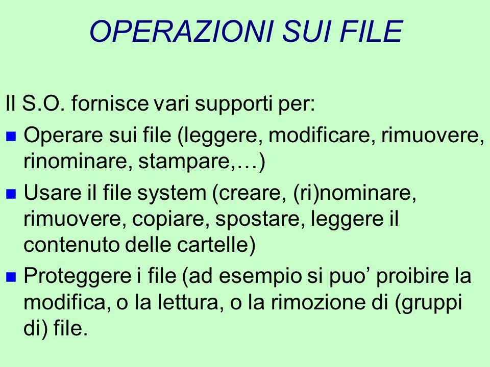 OPERAZIONI SUI FILE Il S.O. fornisce vari supporti per: