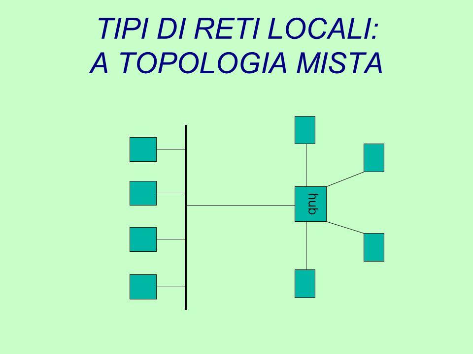 TIPI DI RETI LOCALI: A TOPOLOGIA MISTA