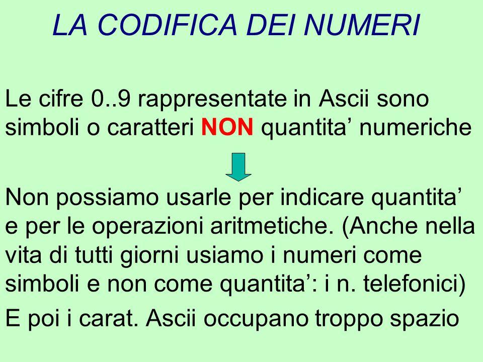 LA CODIFICA DEI NUMERI Le cifre 0..9 rappresentate in Ascii sono simboli o caratteri NON quantita' numeriche.