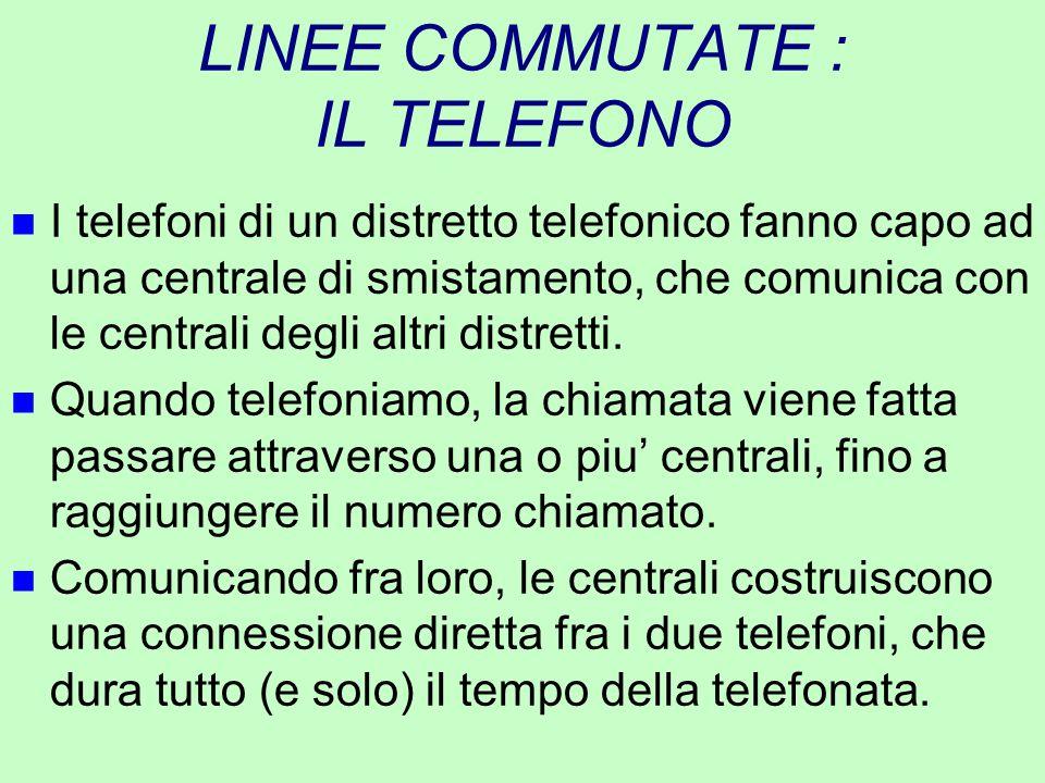 LINEE COMMUTATE : IL TELEFONO