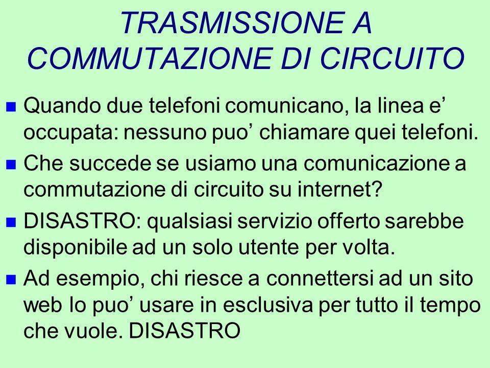 TRASMISSIONE A COMMUTAZIONE DI CIRCUITO