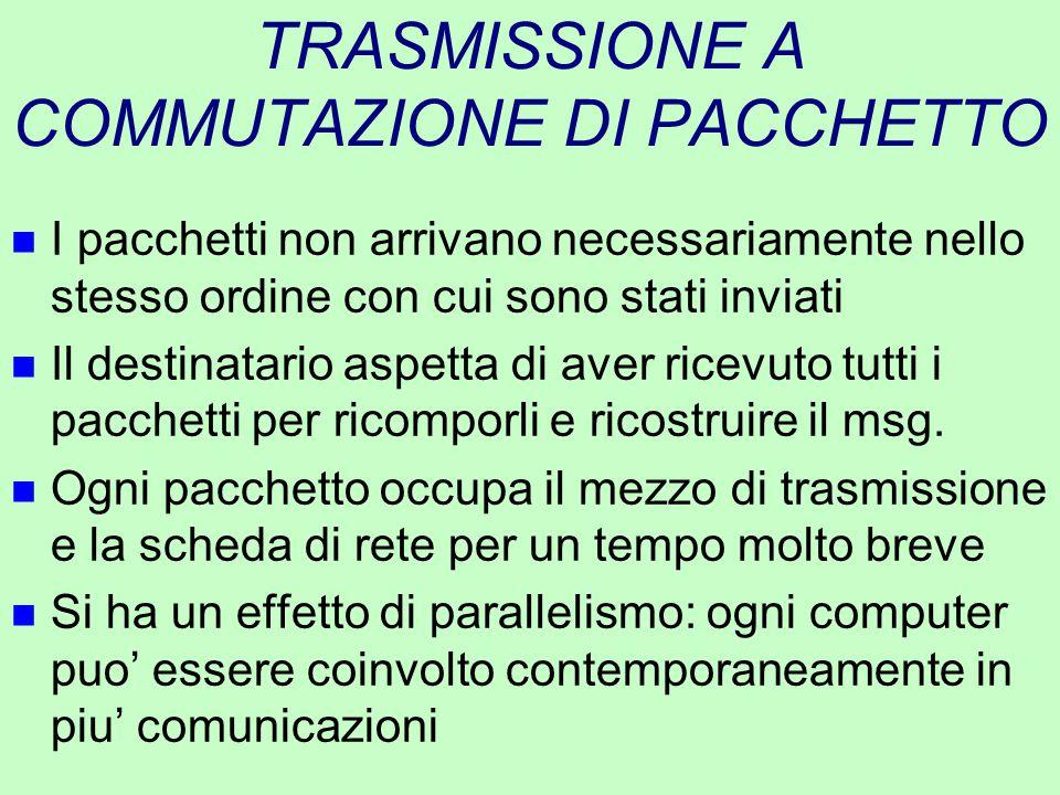 TRASMISSIONE A COMMUTAZIONE DI PACCHETTO