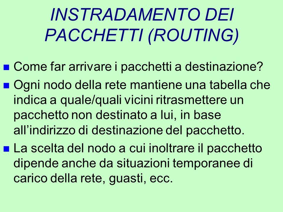 INSTRADAMENTO DEI PACCHETTI (ROUTING)