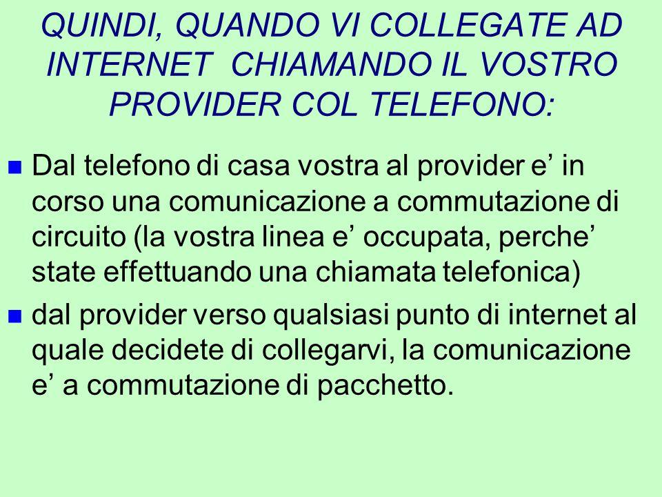 QUINDI, QUANDO VI COLLEGATE AD INTERNET CHIAMANDO IL VOSTRO PROVIDER COL TELEFONO: