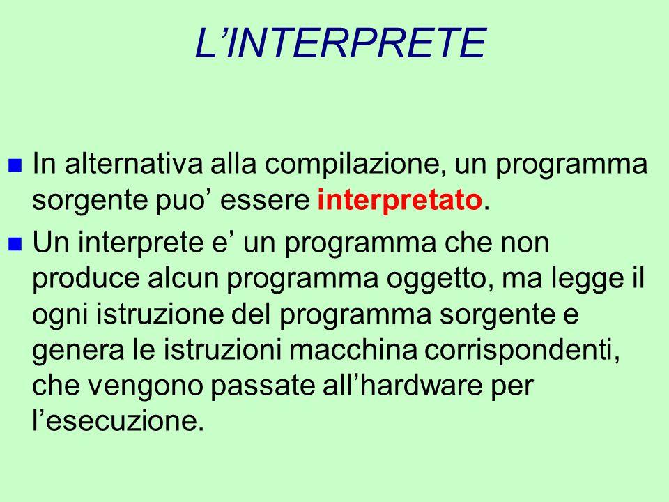 L'INTERPRETE In alternativa alla compilazione, un programma sorgente puo' essere interpretato.