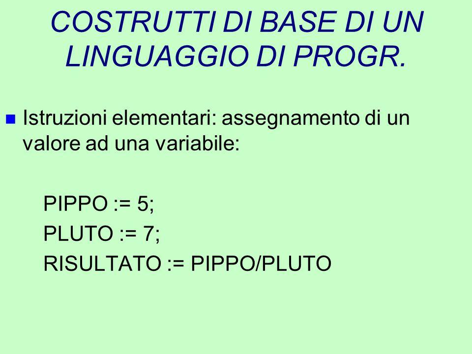 COSTRUTTI DI BASE DI UN LINGUAGGIO DI PROGR.