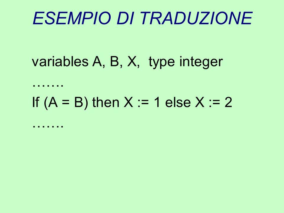 ESEMPIO DI TRADUZIONE ……. If (A = B) then X := 1 else X := 2