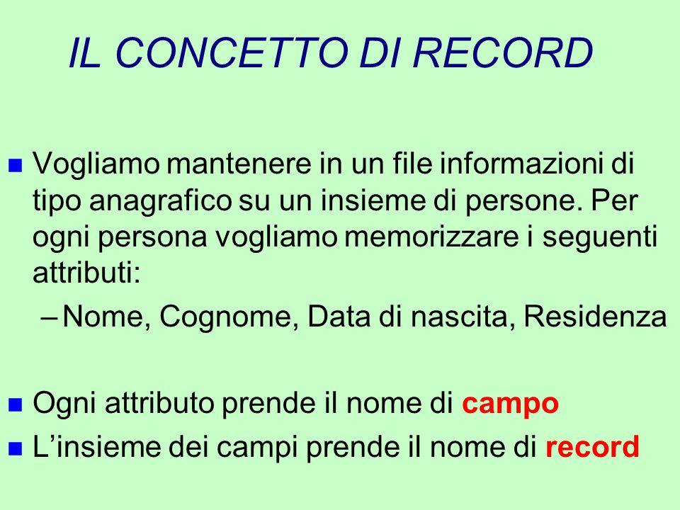 IL CONCETTO DI RECORD