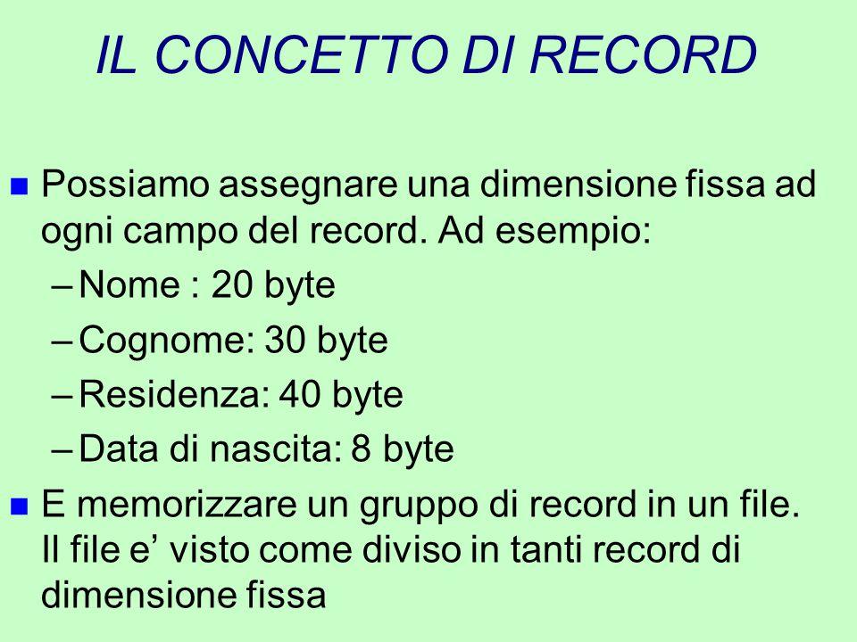 IL CONCETTO DI RECORD Possiamo assegnare una dimensione fissa ad ogni campo del record. Ad esempio: