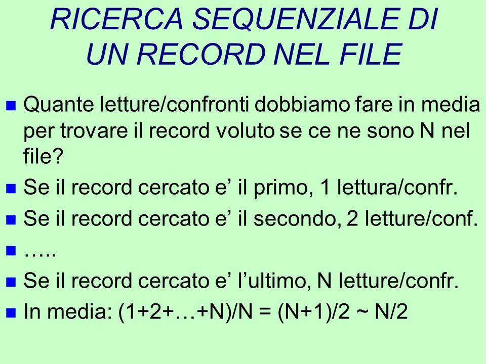 RICERCA SEQUENZIALE DI UN RECORD NEL FILE