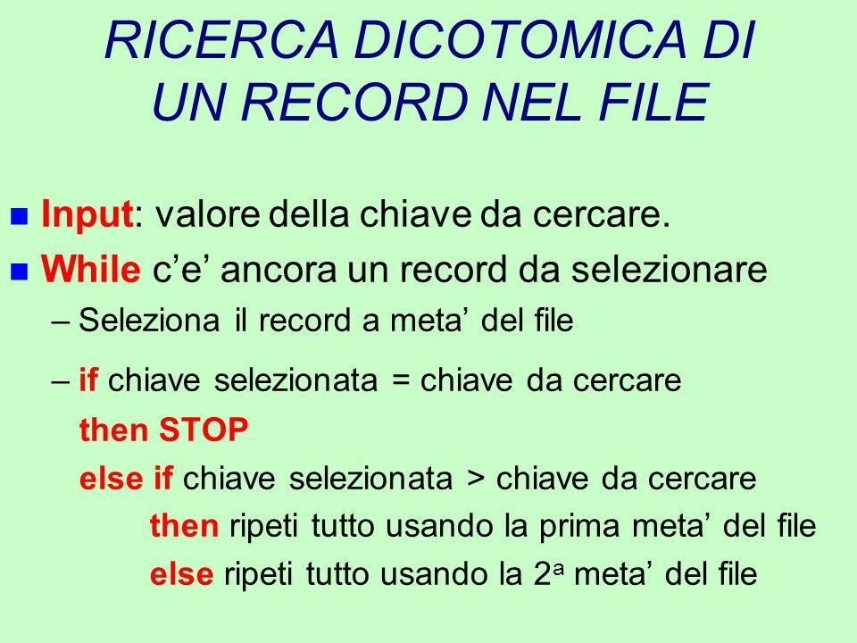 RICERCA DICOTOMICA DI UN RECORD NEL FILE