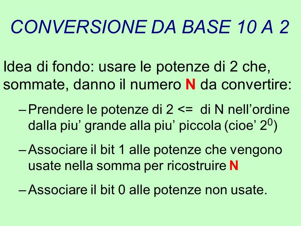 CONVERSIONE DA BASE 10 A 2 Idea di fondo: usare le potenze di 2 che, sommate, danno il numero N da convertire: