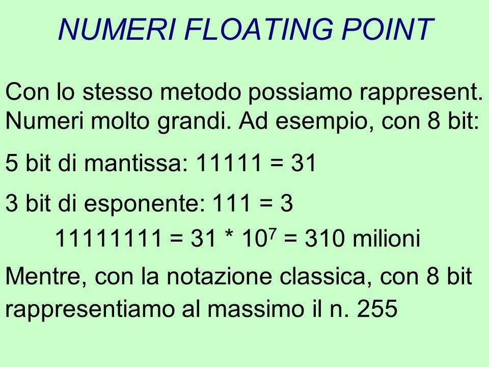 NUMERI FLOATING POINT Con lo stesso metodo possiamo rappresent. Numeri molto grandi. Ad esempio, con 8 bit:
