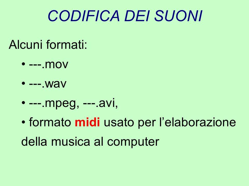 CODIFICA DEI SUONI Alcuni formati: ---.mov ---.wav ---.mpeg, ---.avi,