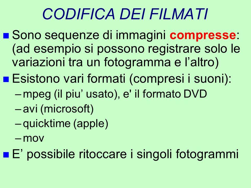 CODIFICA DEI FILMATI Sono sequenze di immagini compresse: (ad esempio si possono registrare solo le variazioni tra un fotogramma e l'altro)
