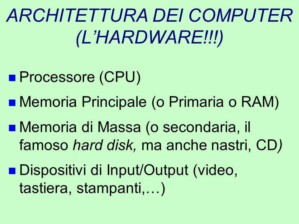 ARCHITETTURA DEI COMPUTER (L'HARDWARE!!!)