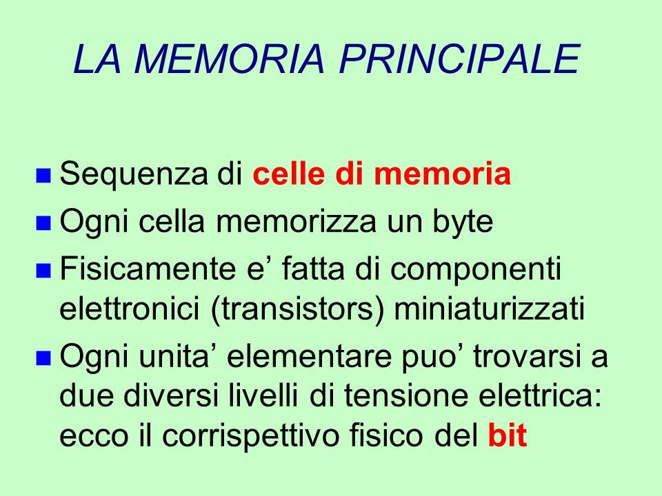 LA MEMORIA PRINCIPALE Sequenza di celle di memoria