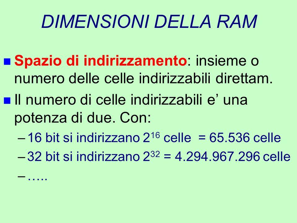 DIMENSIONI DELLA RAM Spazio di indirizzamento: insieme o numero delle celle indirizzabili direttam.