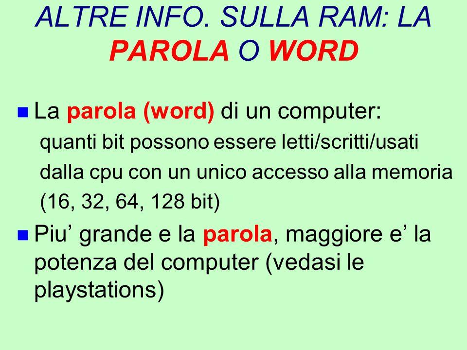 ALTRE INFO. SULLA RAM: LA PAROLA O WORD