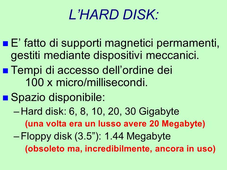 L'HARD DISK: E' fatto di supporti magnetici permamenti, gestiti mediante dispositivi meccanici.
