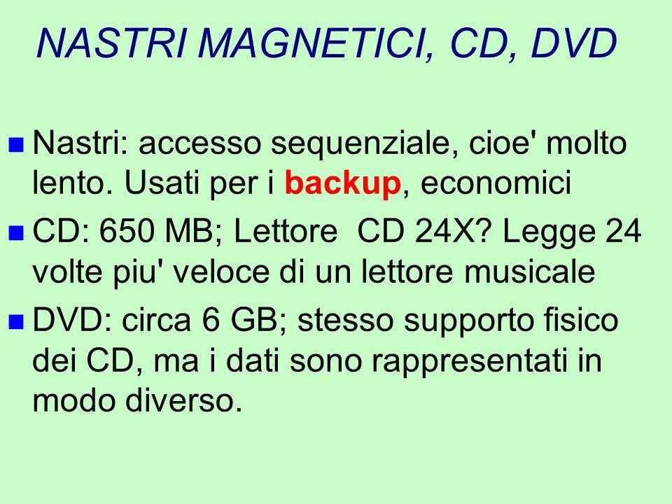 NASTRI MAGNETICI, CD, DVD