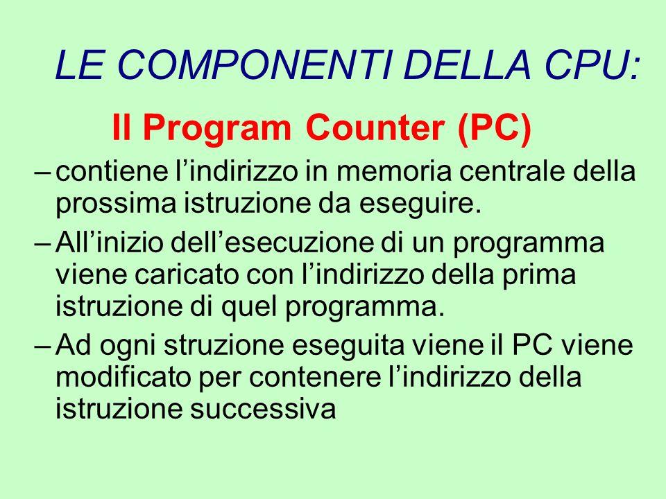 LE COMPONENTI DELLA CPU: