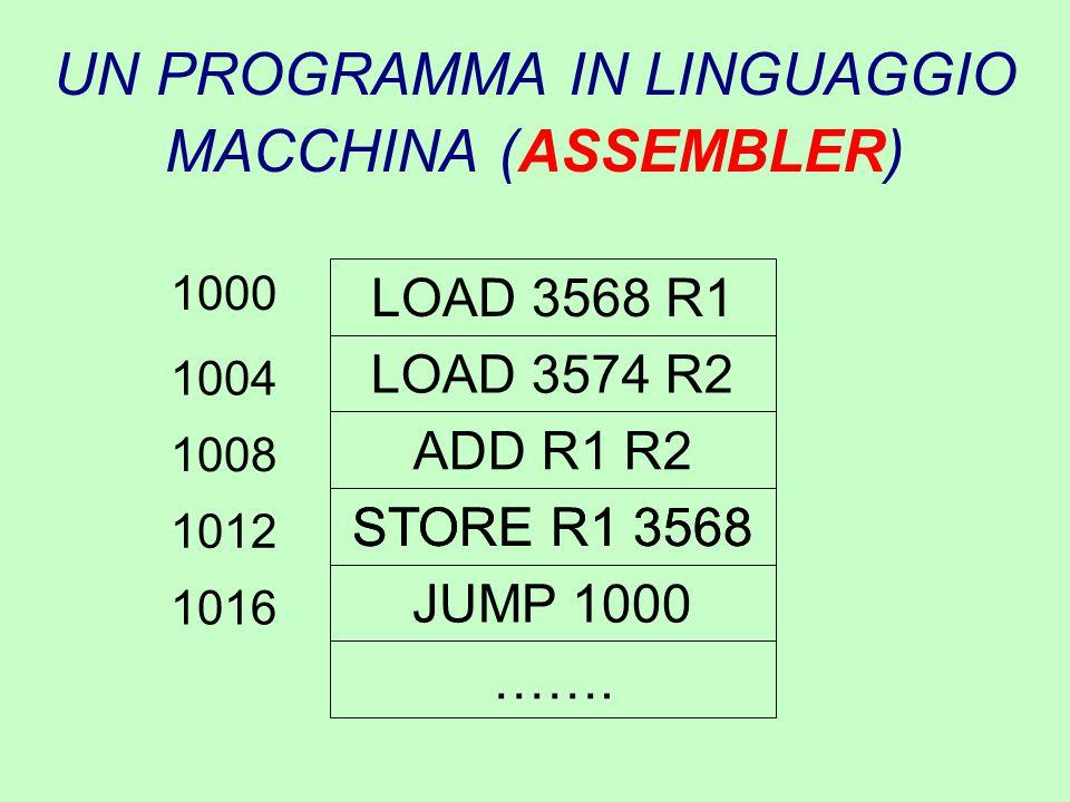 UN PROGRAMMA IN LINGUAGGIO MACCHINA (ASSEMBLER)