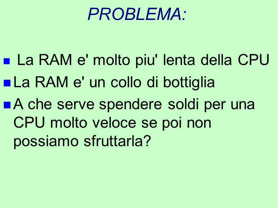 PROBLEMA: La RAM e un collo di bottiglia