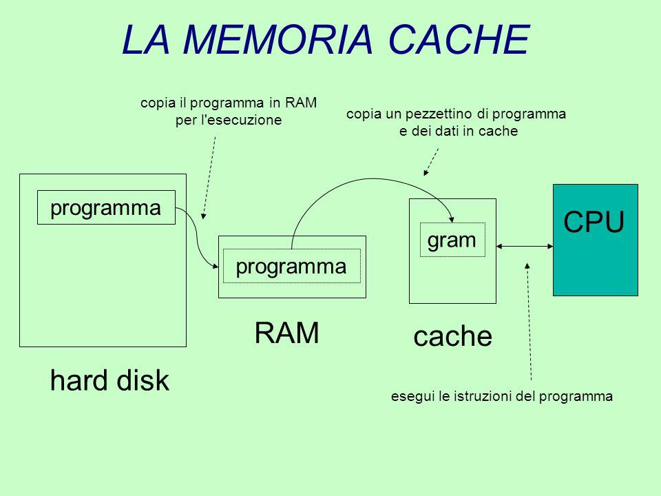 LA MEMORIA CACHE CPU RAM cache hard disk programma gram programma