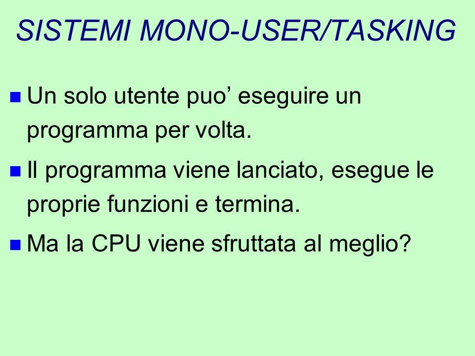 SISTEMI MONO-USER/TASKING