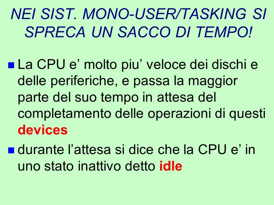 NEI SIST. MONO-USER/TASKING SI SPRECA UN SACCO DI TEMPO!
