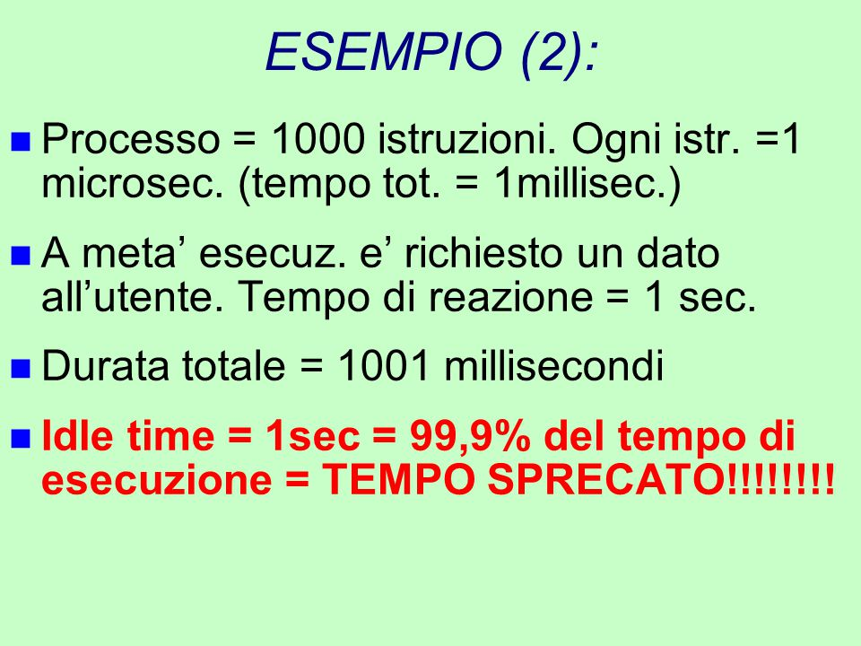 ESEMPIO (2): Processo = 1000 istruzioni. Ogni istr. =1 microsec. (tempo tot. = 1millisec.)