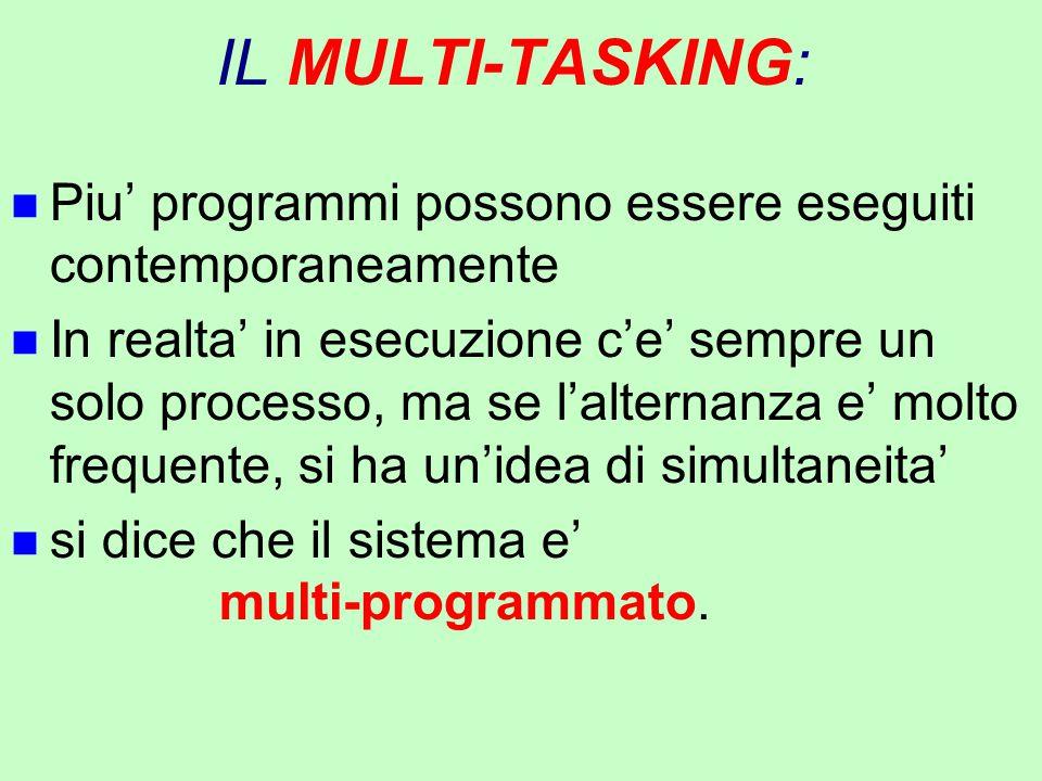 IL MULTI-TASKING: Piu' programmi possono essere eseguiti contemporaneamente.