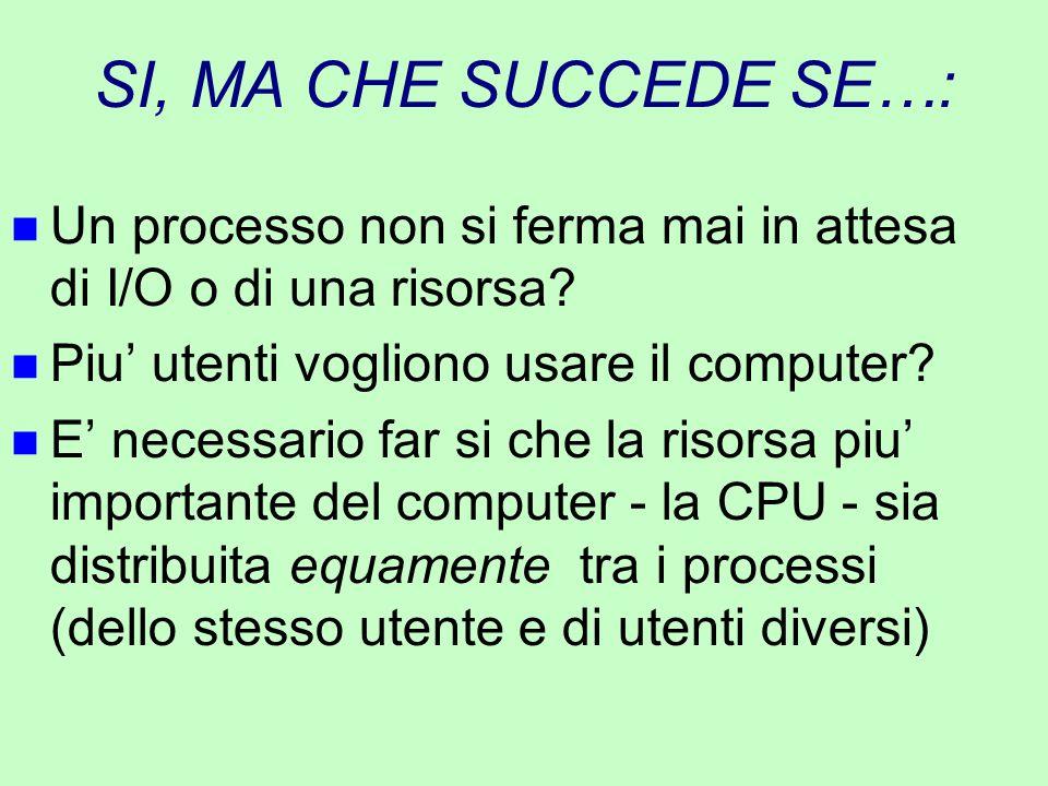 SI, MA CHE SUCCEDE SE…: Un processo non si ferma mai in attesa di I/O o di una risorsa Piu' utenti vogliono usare il computer