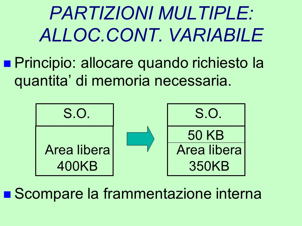 PARTIZIONI MULTIPLE: ALLOC.CONT. VARIABILE