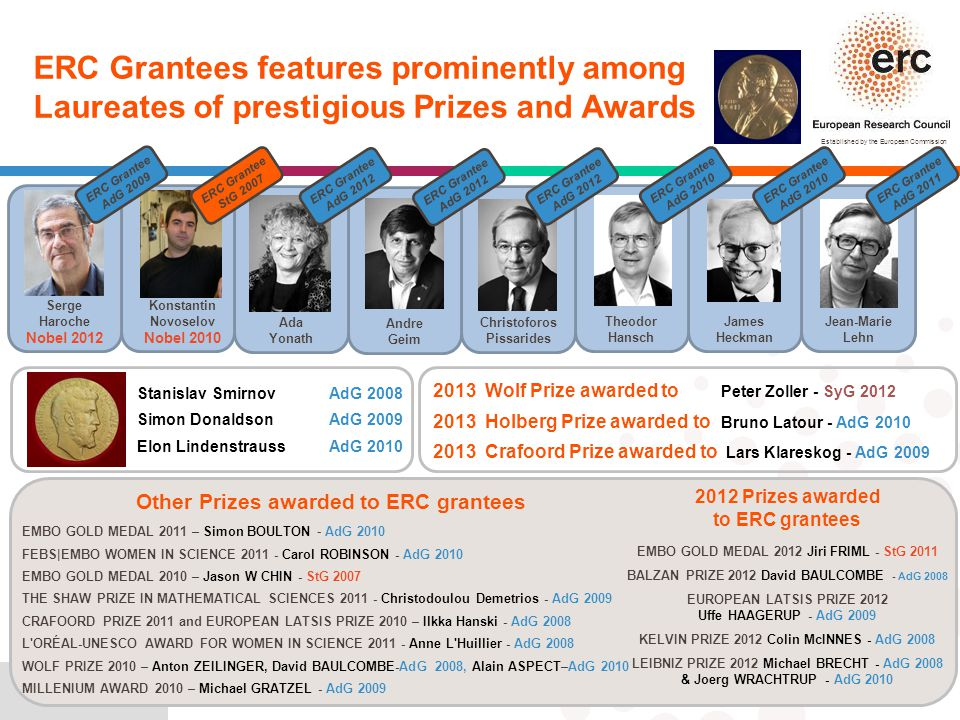 ERC Grantees features prominently among Laureates of prestigious Prizes and Awards