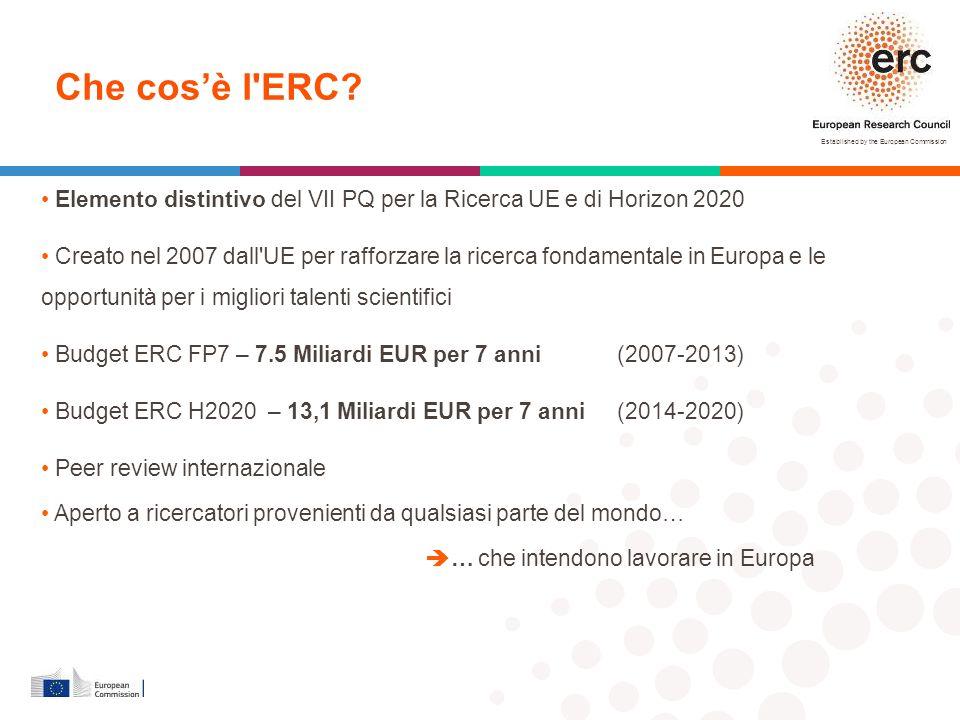 Che cos'è l ERC Elemento distintivo del VII PQ per la Ricerca UE e di Horizon 2020.