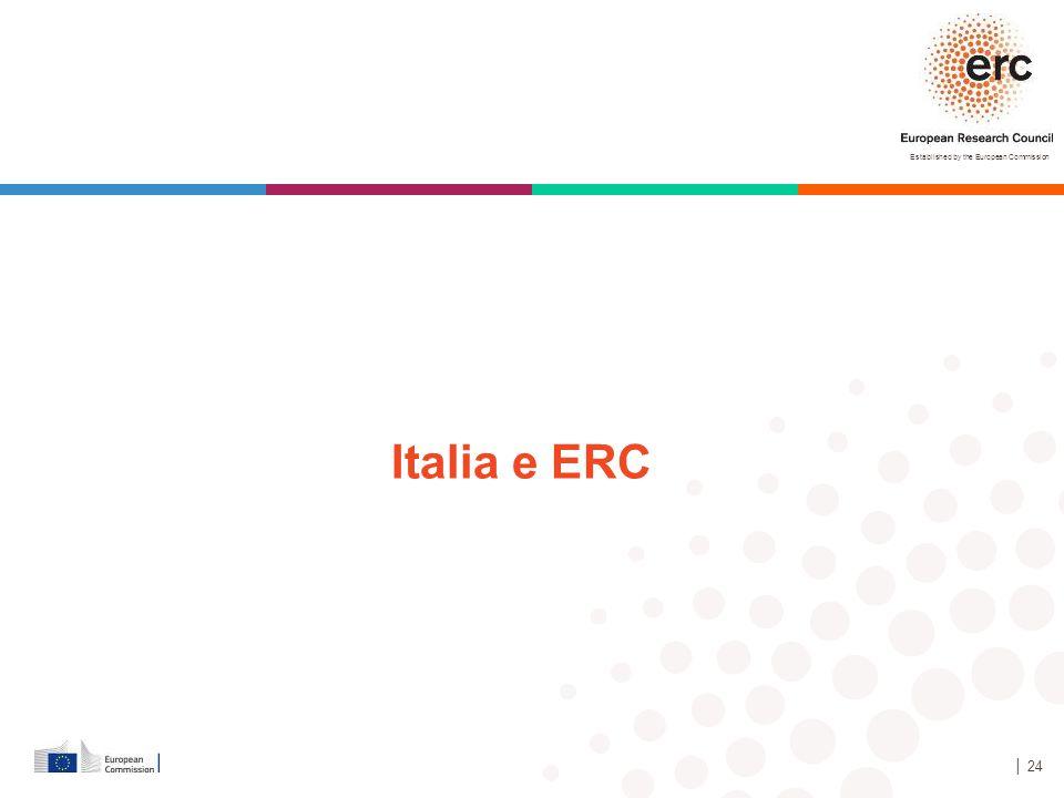 Italia e ERC 44, 39 y 17 Antes 40, 35, 15, 10 │ 24